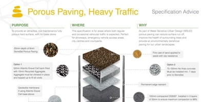 porous-paving-heavy-traffic